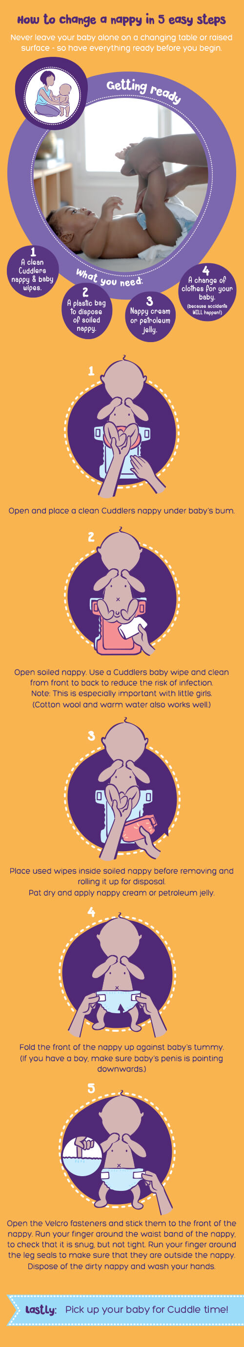Cuddlers-Tips-Milestones_Mobile-v1